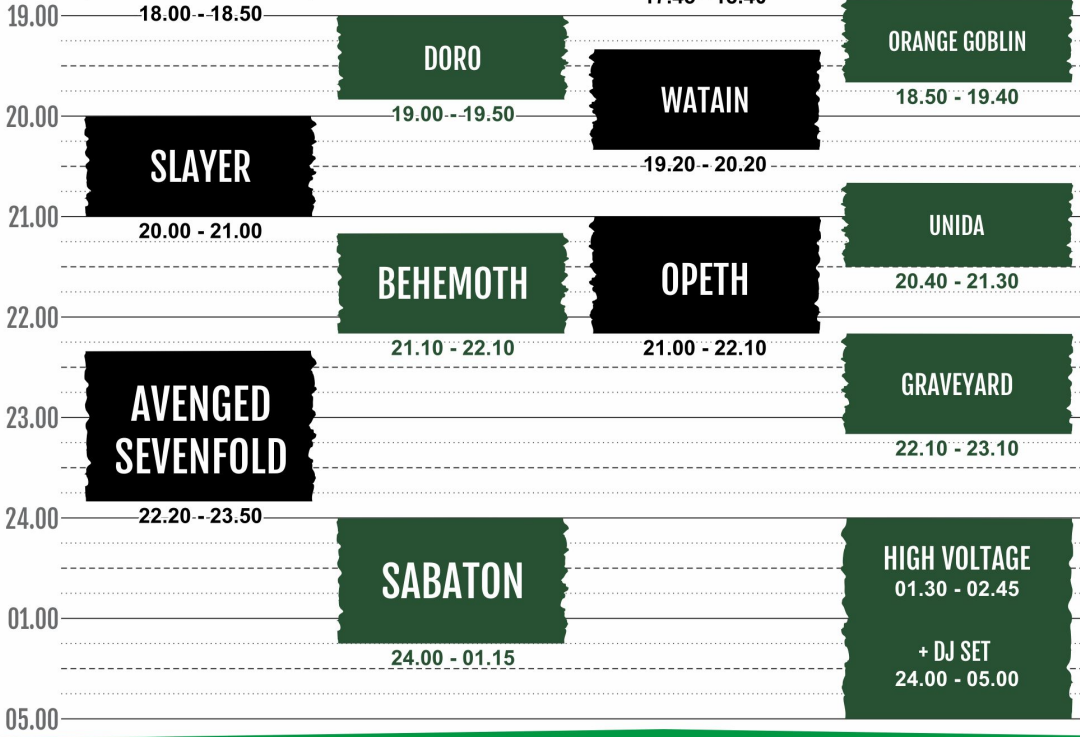 new and improved graspop 2014 running order