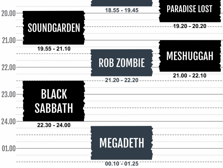 graspop 2014 improved running order meshuggah megadeth